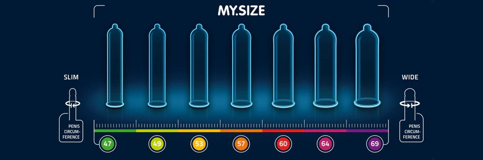 adultloving|My Size Condoms in 7 Sizes 10pcs